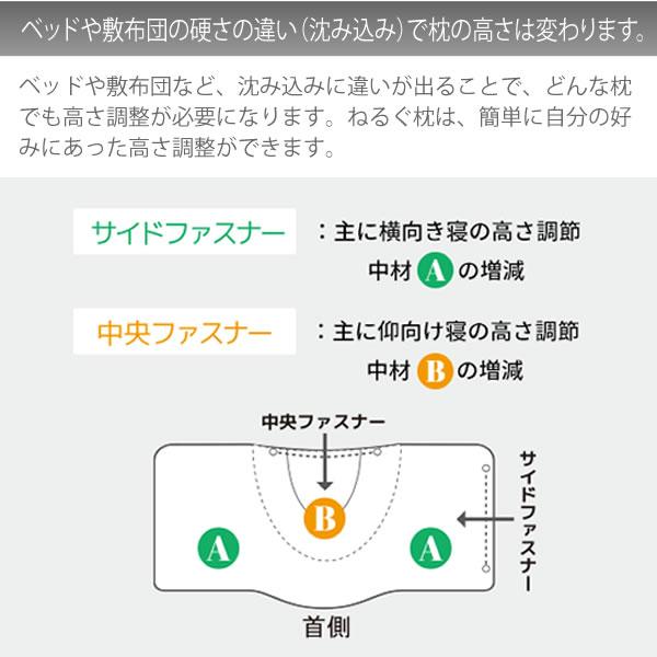 ドクターエル・モーフィアス枕・Nelgu・ねるぐ まくらカバーセット