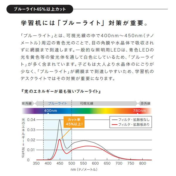 卓上クランプタイプ ダブルアーム LEDデスクライト PRELE プレール 865BDA-G928 865BDA-G756