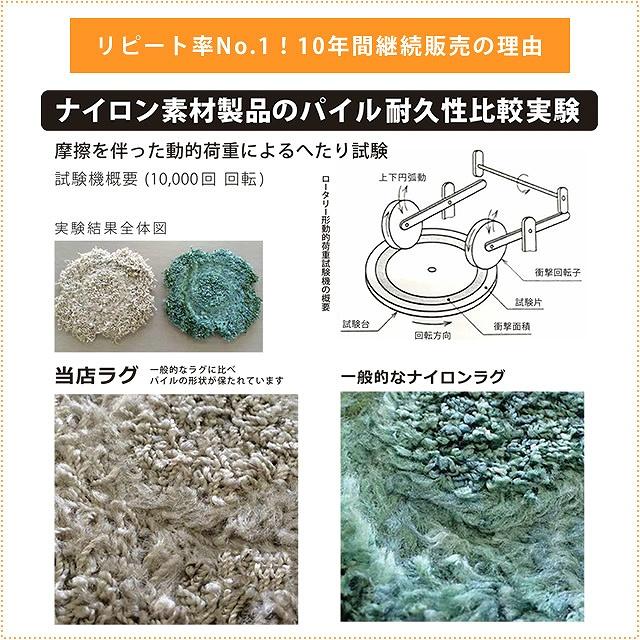 ナイロン素材製品のパイル耐久性比較実験画像