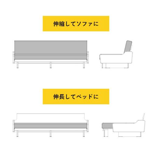【開梱設置】 ごろ寝ソファにラグジュアリーモデル誕生! ごろ寝ソファ レスト Rest 幅200cm