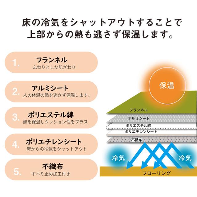 5層構造で床からの冷気をシャットアウト! フランネルキルトラグ 130×185cm (滑り止め加工&軽量&コンパクト収納)