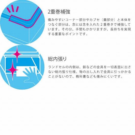 2重巻補強 総内張りPET 撥水性