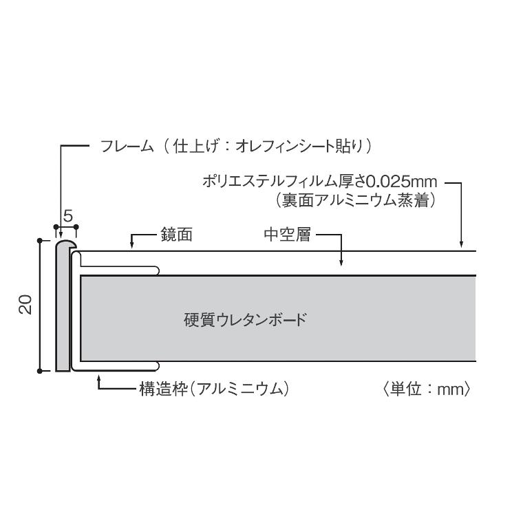 リフェクス・エア構造:表面:ポリエステルフィルム、フレーム:アルミニウム、芯材:硬質ウレタン、化粧枠:アルミニウム