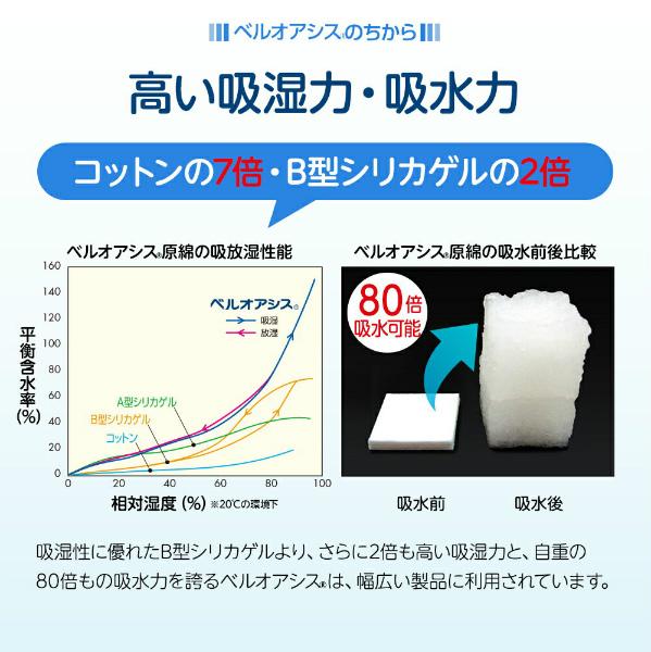 テイジン ベルオアシス使用 ボックスドライ(除湿剤) ミニ10個入り